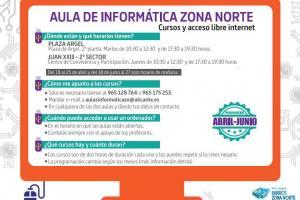 Aula de Informática Zona Norte abril a junio 2019