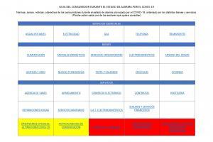 GUIA CONSULTAS COVID-19