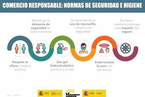 Consultas _Carteles_Guías para el comercio_COVID19