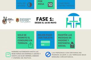 Modificación horarios terrazas hostelería Alicante 22 mayo