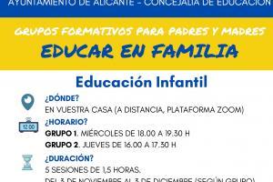 Grupos Formativos ONLINE Educación Infantil