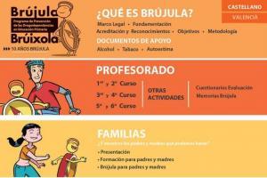 Programa de Prevenció de les Drogodependencies a Educació Primària BRÚIXOLA