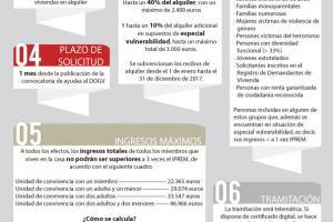 infografia ayudas 2017