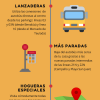 Infografía Transporte Público Hogueras 2018