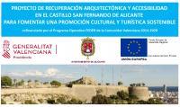 Programa Operativo FEDER Comunitat Valenciana 2014-2020