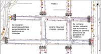 Plano del cambio del tráfico