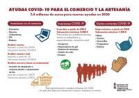 Cartel Ayudas del Consell al Comercio