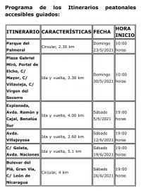 Itinerarios Camina Alicante