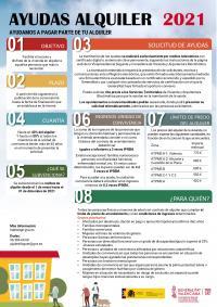 Cartel informativo ayudas alquiler de vivienda Generalitat Valenciana