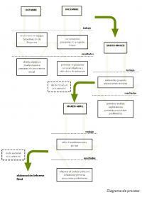 logo procesos participativos edusi