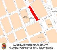 Peatonalización Avenida de la Constitución