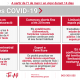Noves mesures adoptades per Generalitat Valenciana per a frenar la Covid-19